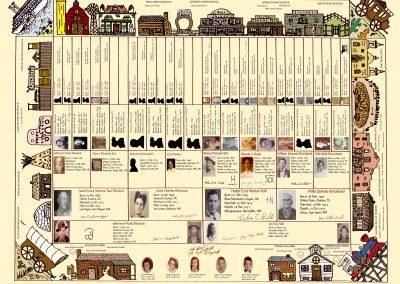 Blaylock-Hall ancestry